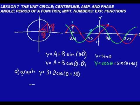 DIVE Video Lecture for Saxon Calculus Lesson 7, 2nd Edition