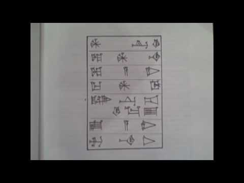 How to Read and Write the God Nanna in Sumerian Script