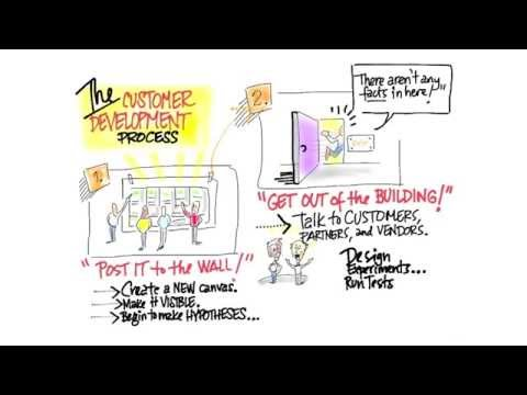 The Customer Development Process. 2 Minutes to See Why