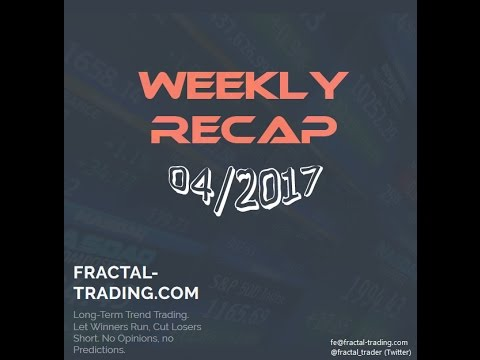Weekly Recap 04-2017 Letting Run GBPAUD - Nikkei - Dax - Spx, USDollar related FX Pairs