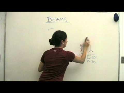 Beam Bending: Avoiding Failure