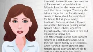 Meri Aashiqui Tum Se Hi - Wiki Videos