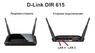 Налаштування послуги IP-TV на обладнанні D Link DIR-615