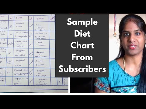 Day 18 | Tamil Diet charts | Tamil Weight Loss Challenge | Tamil Tips thumbnail