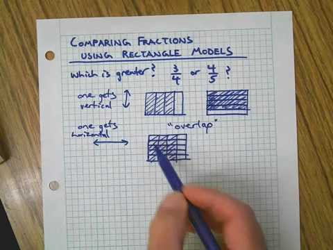 Compare Fractions With Rectangle Models