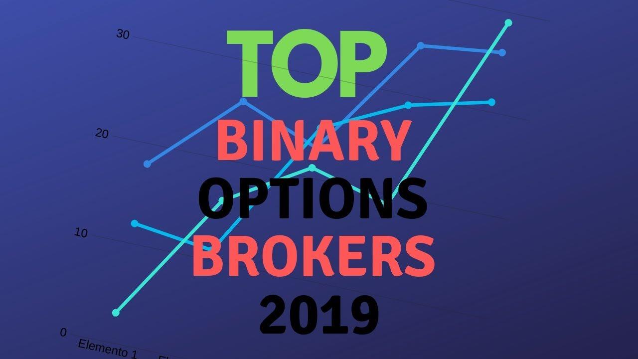 Binaire opties broker reviews