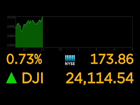 Dow Jones Passes Record Level