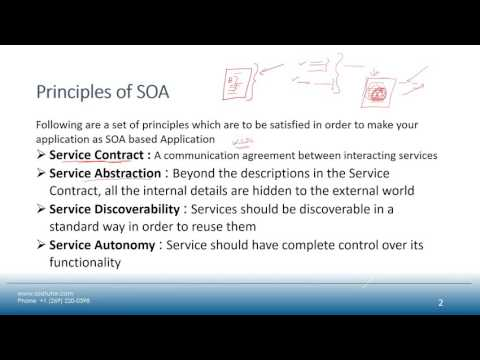 02  SOA Principles and Service Component Architecture