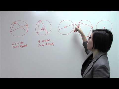 GCE O-Level  E-Maths: Angle Properties of Circle Introduction