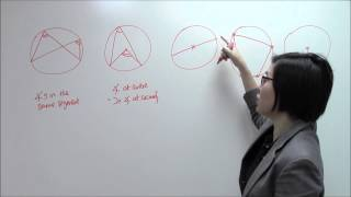 GCE O-Level  E-Maths: Angle Properties of Circle Introduction