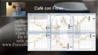 Forex con Café del 15 de Noviembre