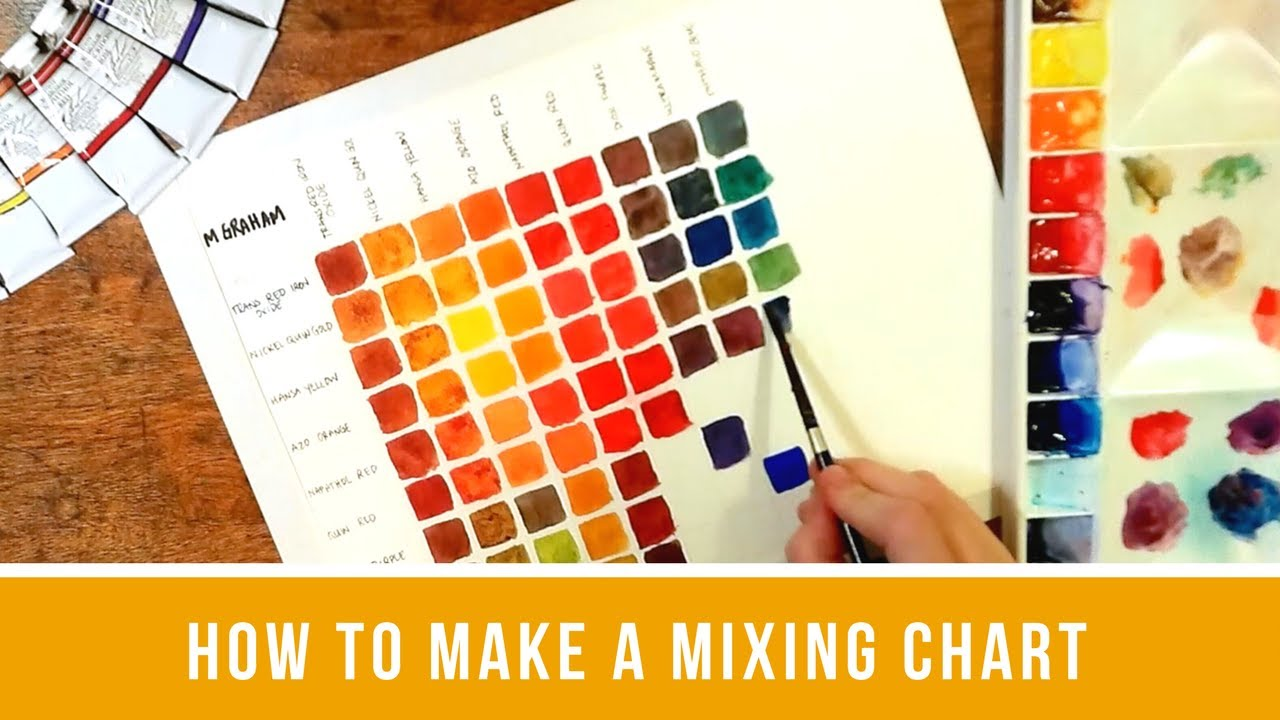 How to make  watercolor palette mixing chart in liquid color also youtube rh