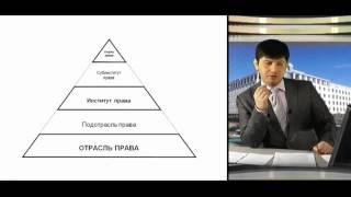 ИОП Видеолекция 10 Система права  Типология права