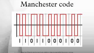 Manchester code