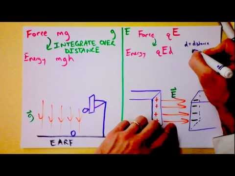 Finally, a Useful Explanation of Electric Potential with Analogy to Gravity | Doc Physics