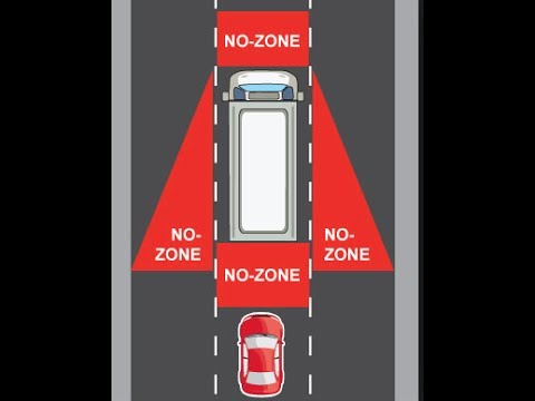 Speed Limiters And Blind Spots Youtube