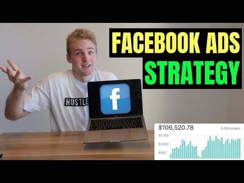 Secret LookALike Strategy To Make $1Mil On Shopify With Facebook Ads