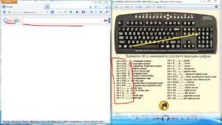 Дополнительные символы благодаря клавиатуры