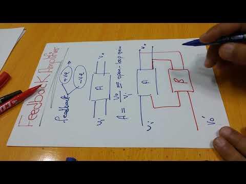 Feedback Amplifier 1: Principle Operation مبدأ عمل مضخمات التغذية العكسية