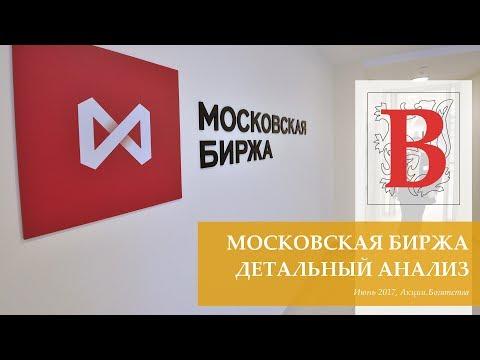 Московская Биржа (MOEX), Детальный Анализ, Июнь 2017