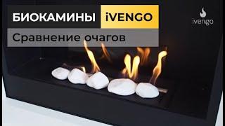 Обзор: Сравнение очагов биокамина Ivengo   Производство биокаминов