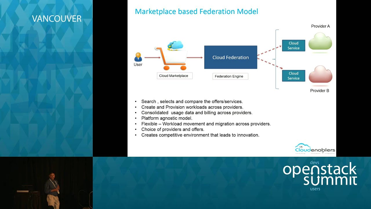 Federation of OpenStack Clouds - Challenges and Benefits