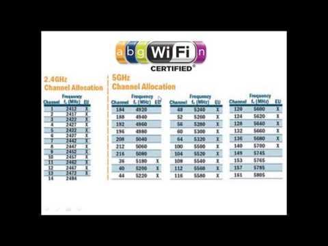 Cómo hablar por una emisora from YouTube · Duration:  2 minutes 36 seconds