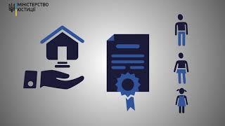 Проект Мін юсту Я МАЮ ПРАВО Інформер 14 програми Тема Право власності на землю