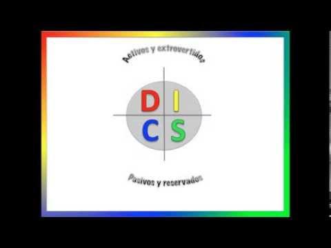 ¿Qué es DISC?