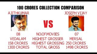 Download lagu AJITH VS VIJAY 100 CRORES CLUB COMPARISON mersal vs vivegam veeram vs bairavaa MP3