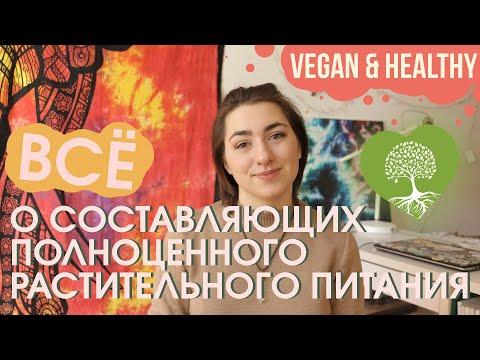 ВСЁ о полноценном растительном питании/ ВЕГАН - ЧТО Я ЕМ ВООБЩЕ/ рацион, жкт, об уникальности -VEGAN