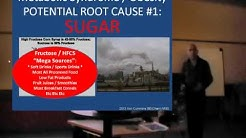 hqdefault - Sugar Uric Acid And The Etiology Of Diabetes And Obesity