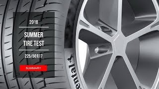 2018 Summer Tire Test Results | 225/50 R17