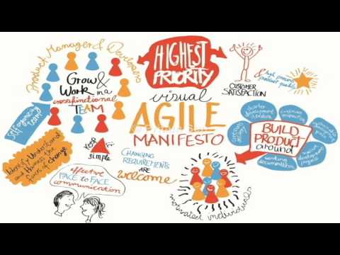Agile vs waterfall methodology youtube for When to use agile vs waterfall