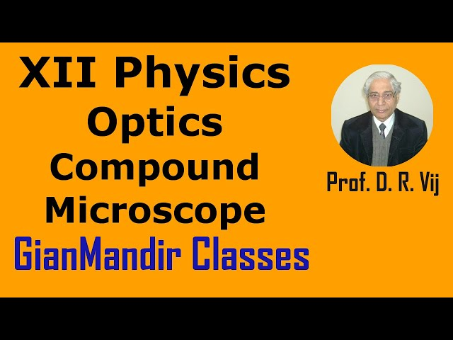 XII Physics | Optics | Compound Microscope by Poonam Ma'am