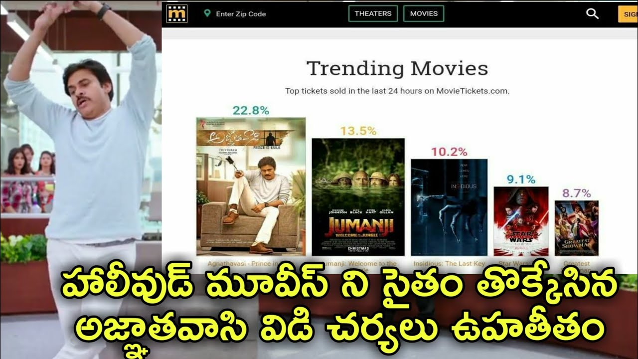 agnyaathavaasi storm its now the number 1 movie in usa