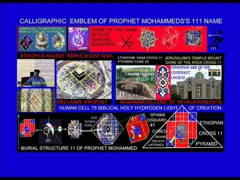 TEMPLE MOUNT ORBITING BLACK CUBE 8 STRUCTURE OF NEW JERUSALEM AROUND OUR SUN