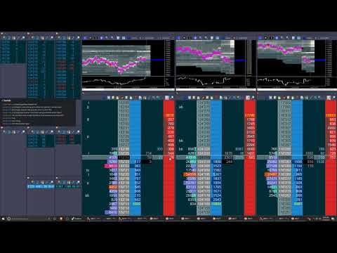 Trading ZB 30 Year Bond 2017 11 14