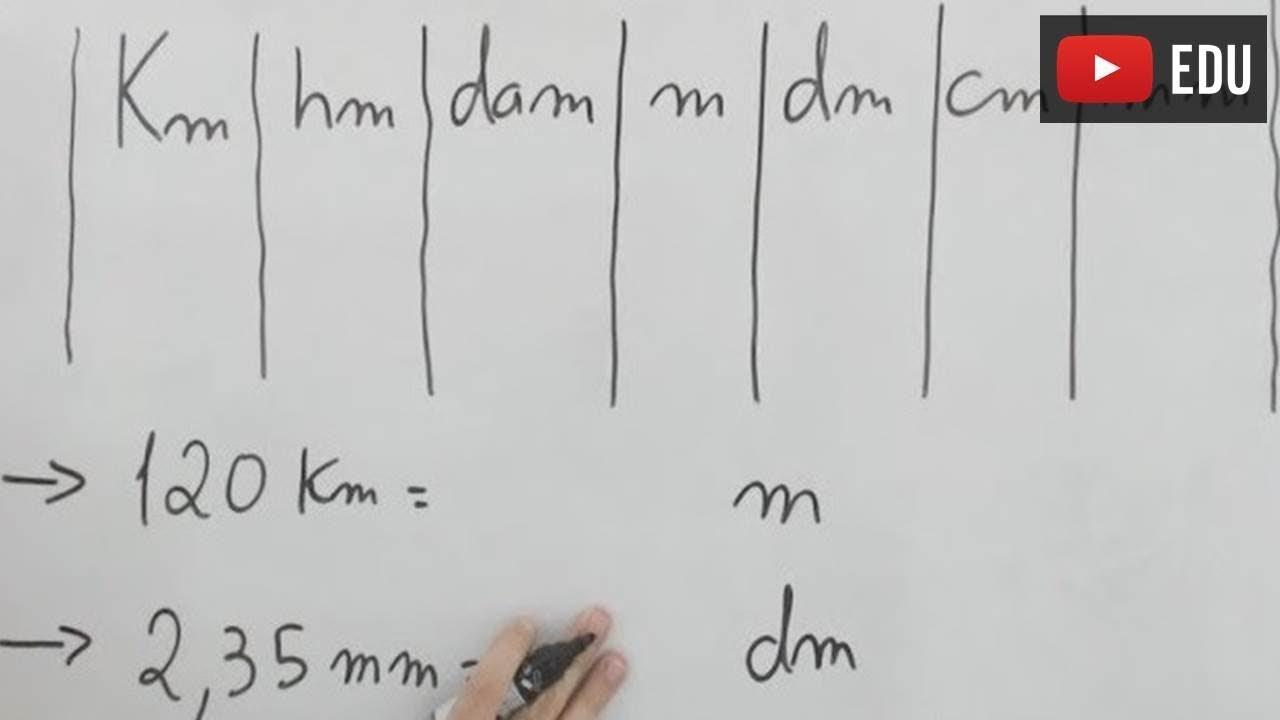 d3fa5ed6e Tabela de Conversão de Unidades de Medida - Casos Específicos. - YouTube