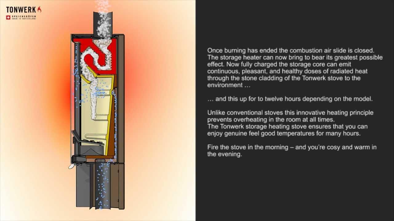 wood stoves  Tonwerk storage heating stoves  Innovative
