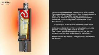 wood stoves - Tonwerk storage heating stoves - Innovative Heating Principle - www.tonwerk-ag.com