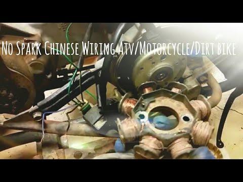 Chinese Quad/Atv No Spark Solved!