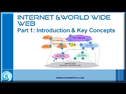 Internet & World Wide Web: Introduction & Key Concepts