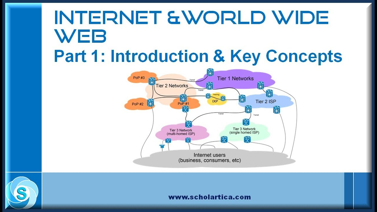 introduction of internet Introduction to the internet of women  as we are at the emerging stages of the next exciting boom in digitization and the internet of things,.