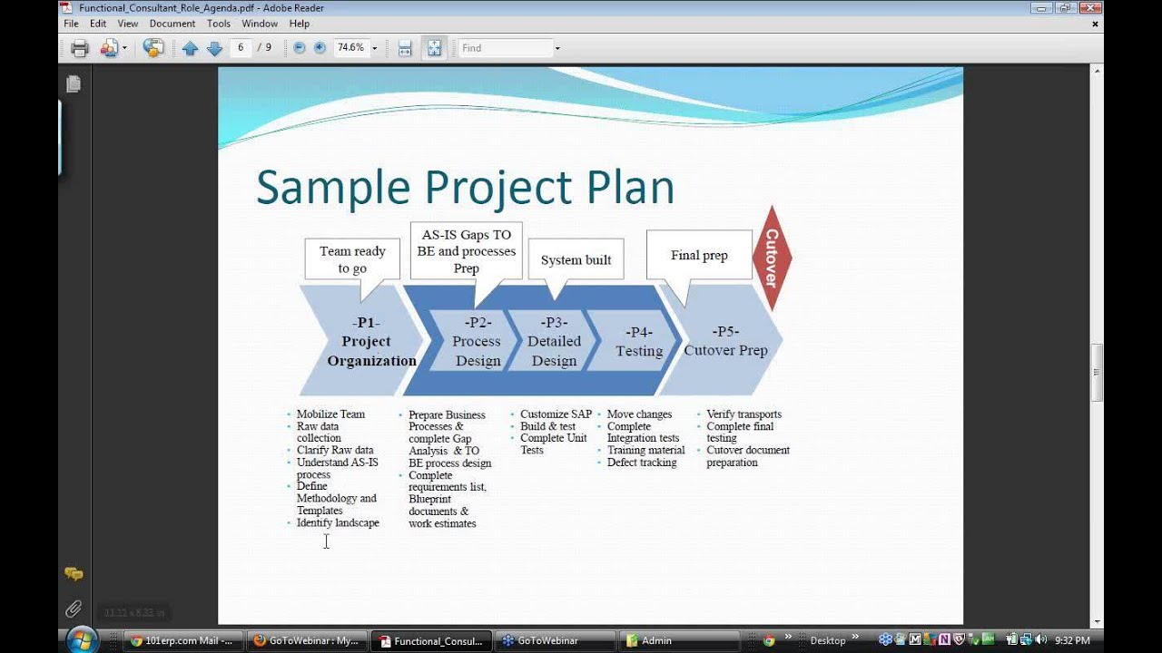 Your role as a sap functional consultant on a project youtube malvernweather Image collections