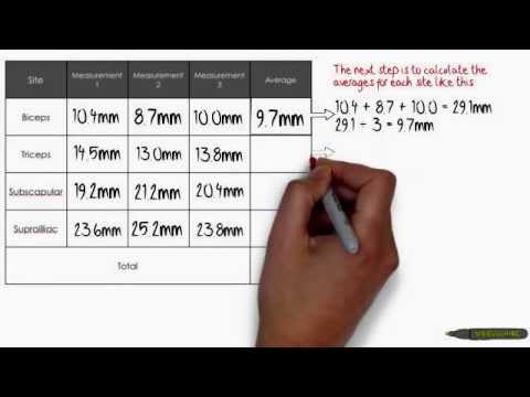 how to find body fat percentage with calipers