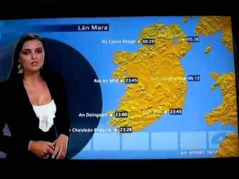Irish Language Weather Report - spoken in Gaelic/Gaeilge the Native Irish Language