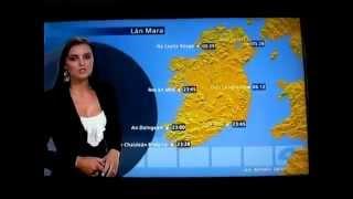 Irish Language Weather Report - spoken in Gaelic/Gaeilge the Native Irish Language