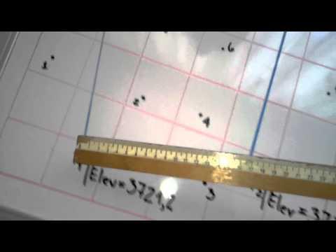 Como interpolar puntos para generar curvas de nivel...