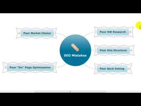 SEO Mistakes - Which SEO Mistakes You Must Avoid